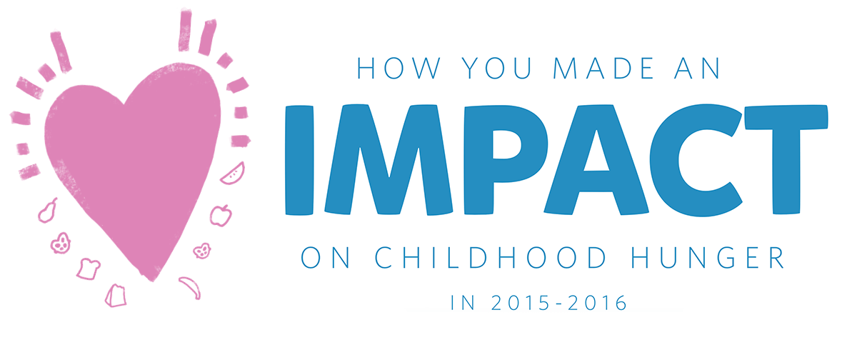 how-you-made-impact