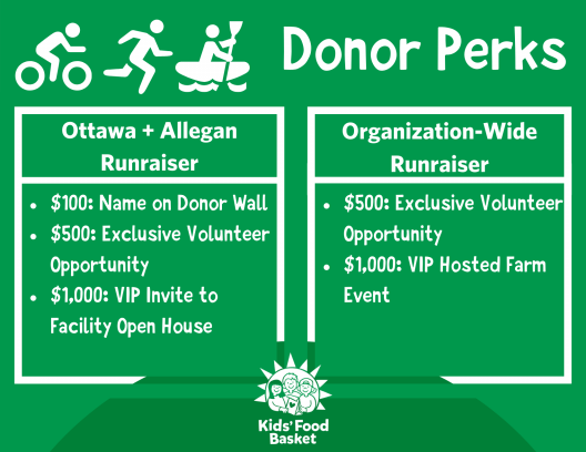 donor-perks